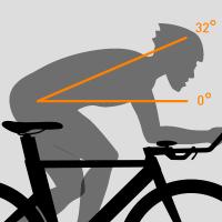 torso angle racing