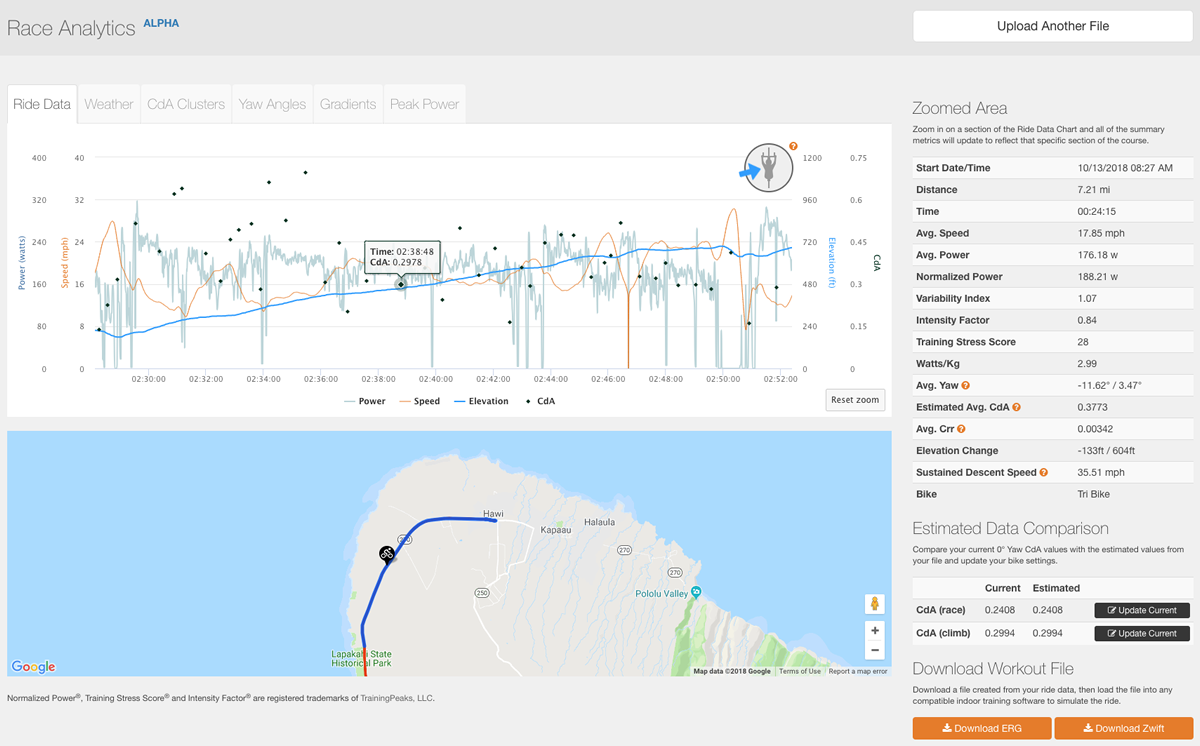 race analytics page